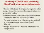 summary of clinical tests comparing global with some sequential protocols