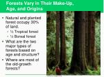 forests vary in their make up age and origins