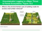 unsustainable logging is a major threat to forest ecosystems figure 10 5