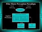 film music perception paradigm revised