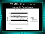 vame effectiveness across all experiments