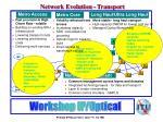 network evolution transport