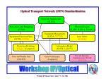 optical transport network otn standardization