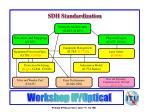 sdh standardization
