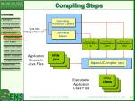 compiling steps