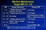 warfarin maintenance target inr 2 0 3 0