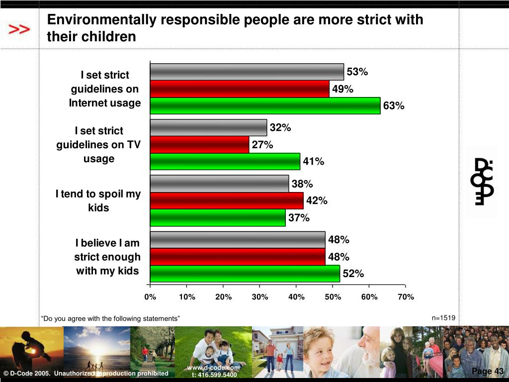 Environmentally responsible people are more strict with their children