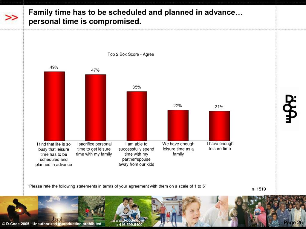 Family time has to be scheduled and planned in advance… personal time is compromised.