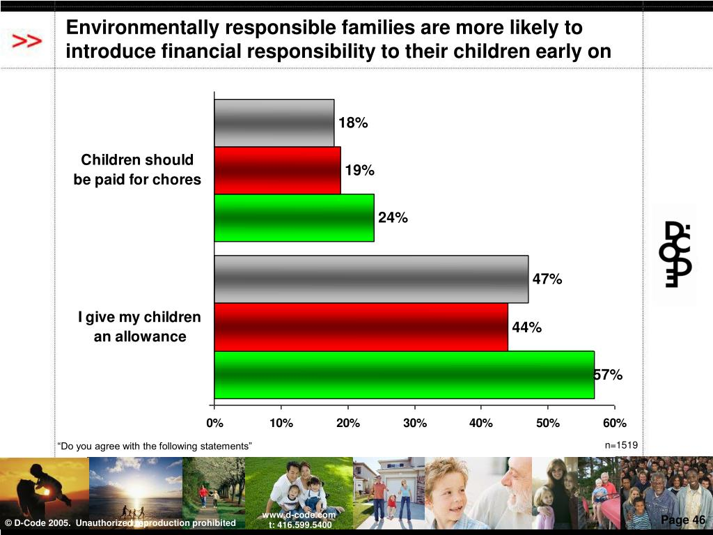 Environmentally responsible families are more likely to introduce financial responsibility to their children early on