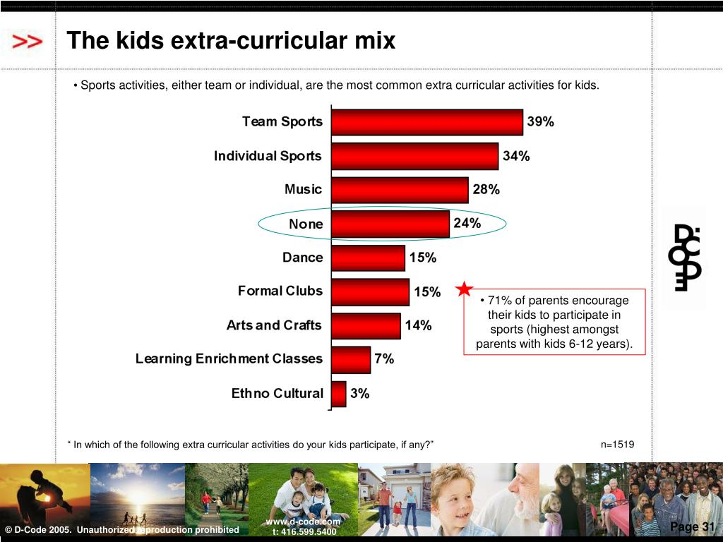 The kids extra-curricular mix