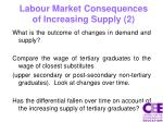 labour market consequences of increasing supply 2