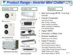 product range inverter mini chiller