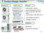 product range inverter