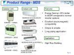 product range mds