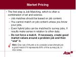market pricing15
