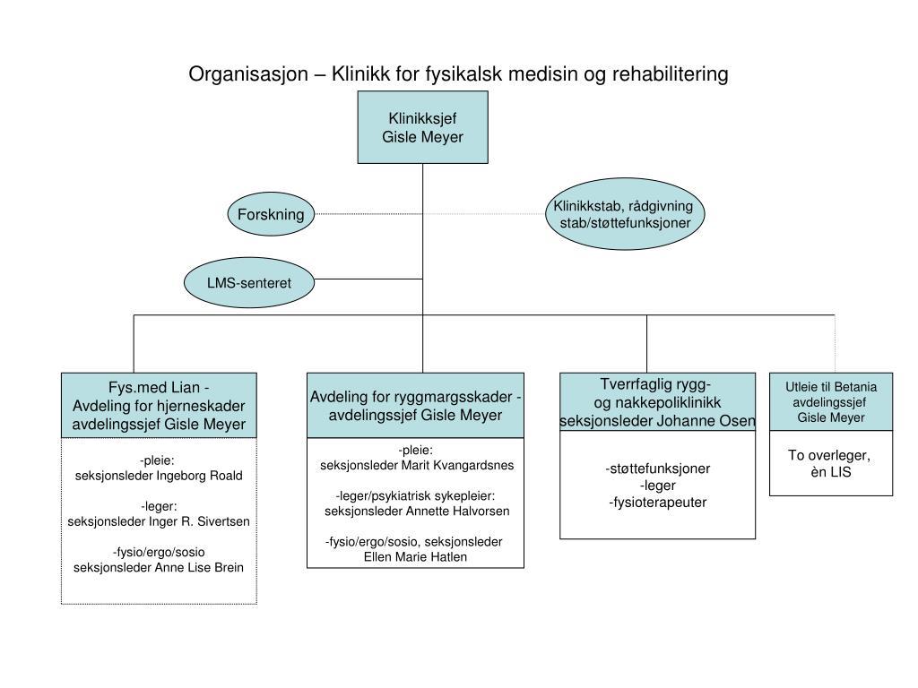 organisasjon klinikk for fysikalsk medisin og rehabilitering l.