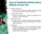 type of institution effects many aspects of your job