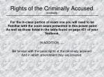 rights of the criminally accused continued