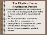 the elective course registration process