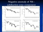 negative anomaly of nb subduction zone component