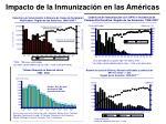 impacto de la inmunizaci n en las am ricas
