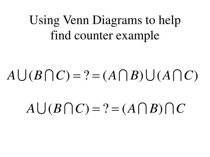 Using Venn Diagrams to help find counter example