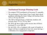 institutional strategic planning goals
