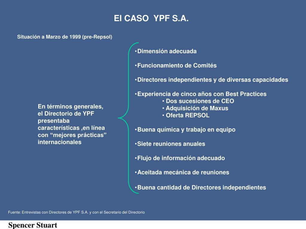 El CASO  YPF S.A.