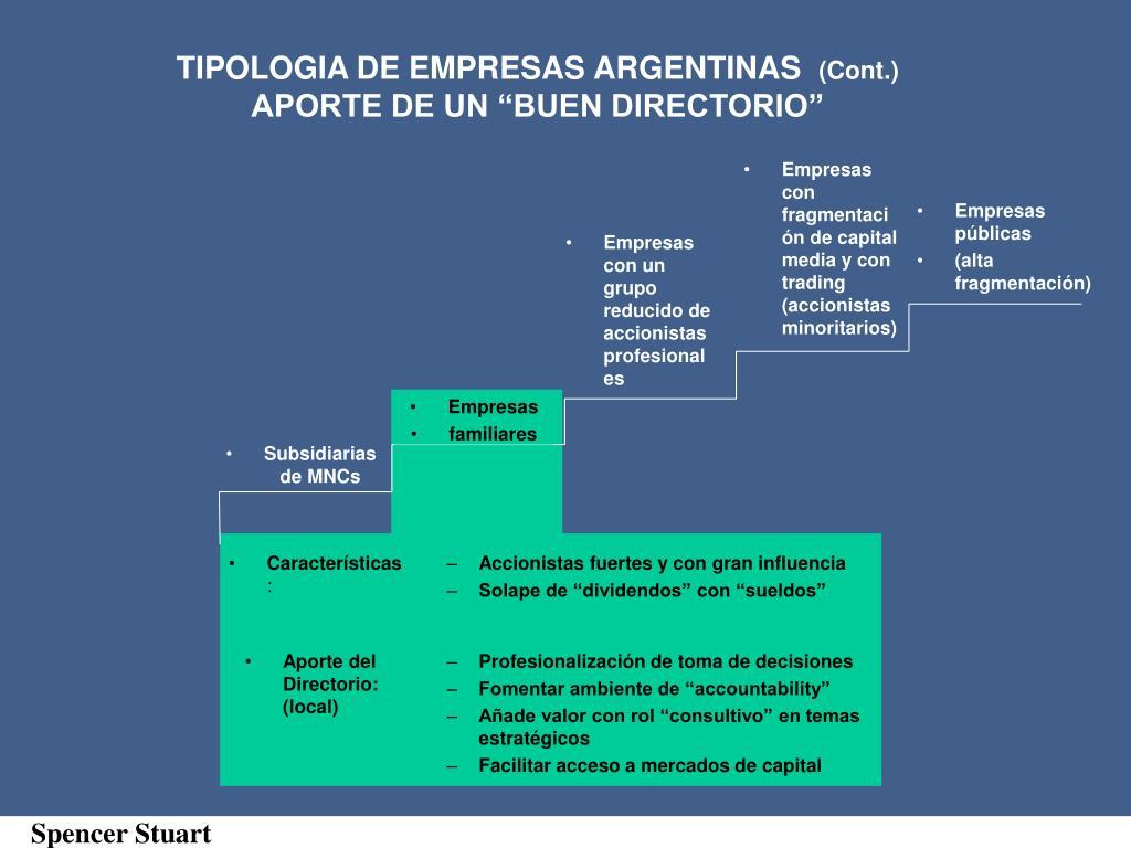 TIPOLOGIA DE EMPRESAS ARGENTINAS