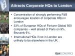 attracts corporate hqs to london