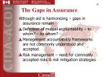 the gaps in assurance