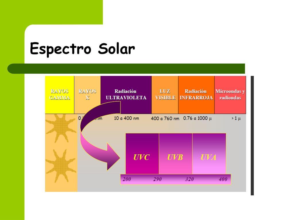 Espectro Solar