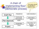 a chain of implementing flow democratic process