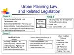 urban planning law and related legislation