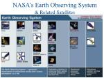 nasa s earth observing system related satellites