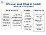 effects of land titling on poverty galiani schargrodsky
