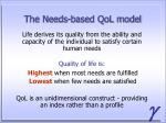 the needs based qol model