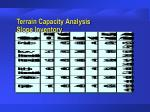 terrain capacity analysis slope inventory
