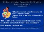 the early vocabulary catastrophe the 30 million word gap by age 3 hart risley 2003