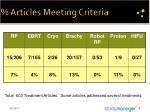 articles meeting criteria