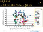 high risk 40 mo med f u or 50 pts
