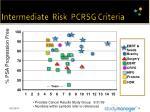 intermediate risk pcrsg criteria