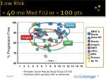 low risk 40 mo med f u or 100 pts13