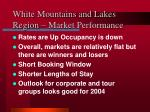 white mountains and lakes region market performance