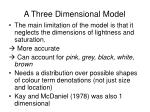 a three dimensional model