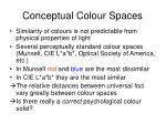 conceptual colour spaces