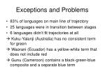 exceptions and problems