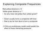 explaining composite frequencies