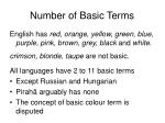number of basic terms
