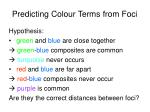 predicting colour terms from foci